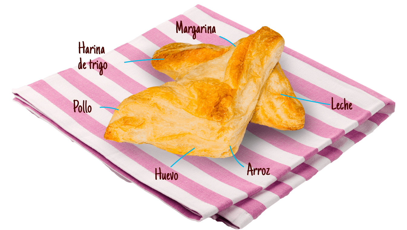 Avena Cubana, Pastel de pollo